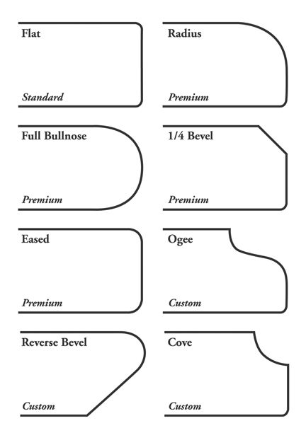 Countertop Edge Details : Stone Countertop Edge Detail